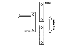 Reed Switch Actuating Positions | Parallel Actuation | Reed Switch Developments Corp