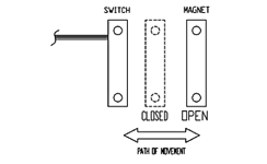 Reed Switch Actuating Positions | Perpendicular Actuation | Reed Switch Developments Corp