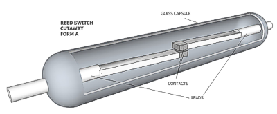 Reed Switch Construction | Reed Switch Developments Corp